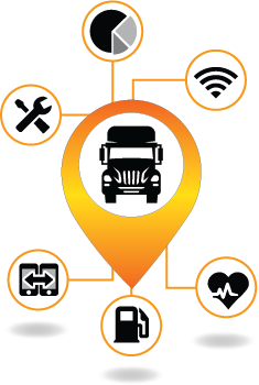 IntelliTruxx-235x350 Fleet Management Tools